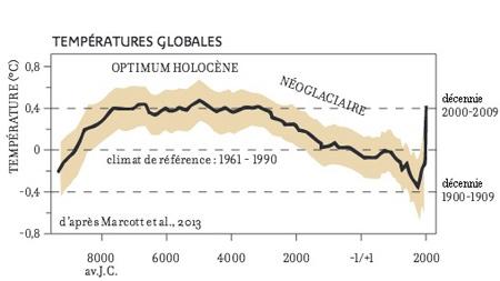 réchauffement climatique,france,arc jurassien,cop21,franche-comté,en direct