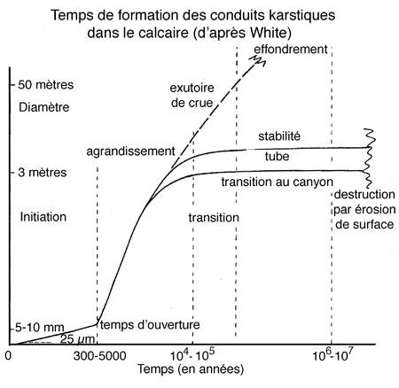 karst_temps-de-formation-450.jpg