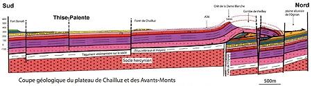 Rolin_Coupe géol Chailluz11.jpg