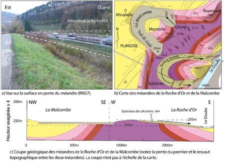 Fig-10-bras-sud-du-méandre-de-la-Roche-d'Or-450.jpg
