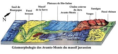 Avants-Monts jurassiens11.jpg