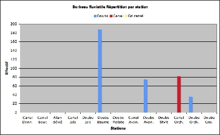 Barbeau-répartition-1.jpg