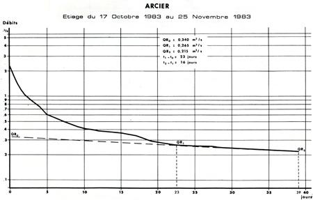 source,karst,jura,exsurgence,circulation souterraine,résurgence
