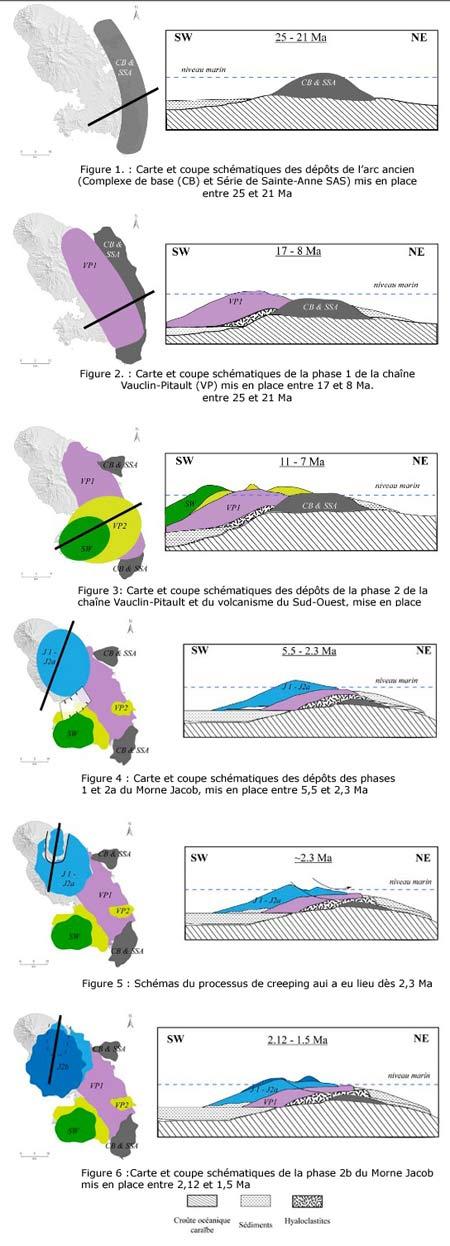 volcanisme,arc antillais,martinique,montagne pelée