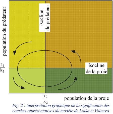 prédation-loup-fig2-1.jpg
