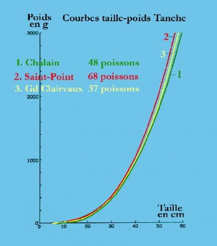 lacs_046-tanche-1.jpg