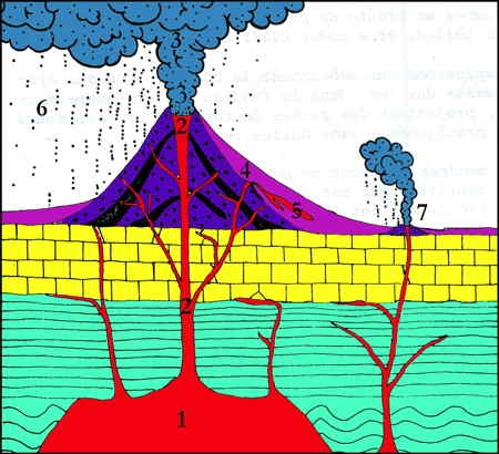 volcanisme antillais3-1.jpg