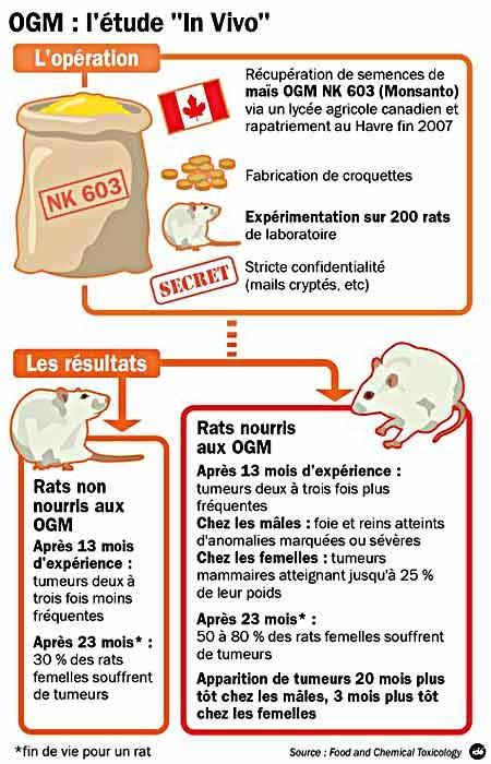 OGM-Seralini.jpg
