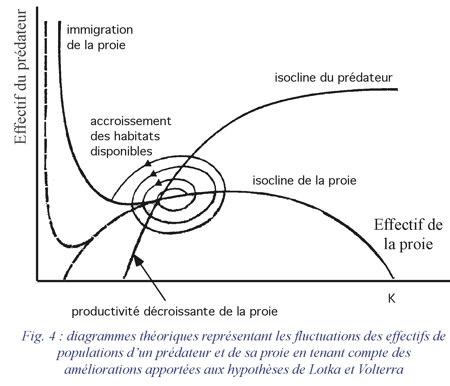 prédation-loup-fig4-1.jpg