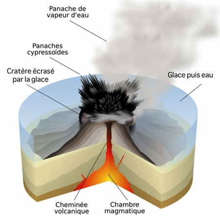 Géologie_Volcan sous-glaciaire-1.jpg