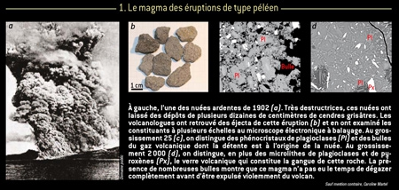 Magma-des-éruptions-de-type-péléen-450.jpg