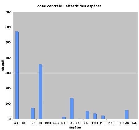 Zone centrale-effectif_d+m1.jpg