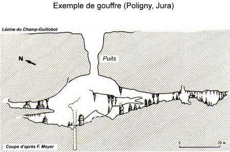 karst_gouffre_Poligny-450.jpg