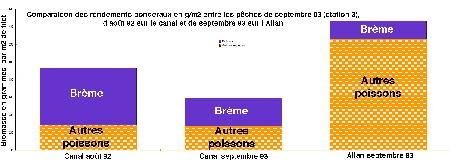comparaison Allan-canal-brème-1.jpg