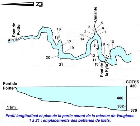 poissons lacustres,échantillonnage,lac de vouglans,retenue de vouglans,échantillonnage ichtyologique,comparaison d'échantillons,retenue de barrage