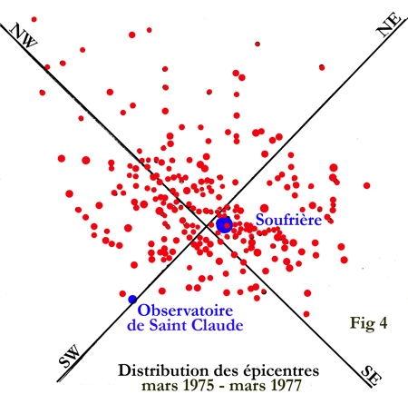 Séismes_soufrière_fig_04-1.jpg