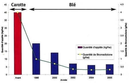 campagnol-plaquette122-1.jpg