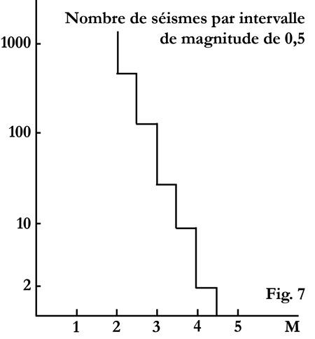 Séismes_soufrière_fig_07-1.jpg