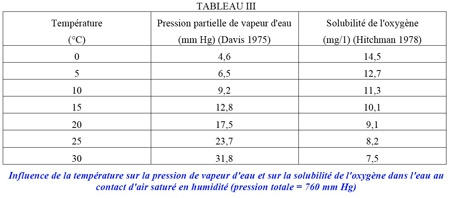 TABLEAU-III-450.jpg