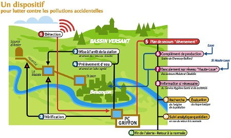 Dispositif_antipollution1.jpg