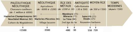 Chronologie-450.jpg