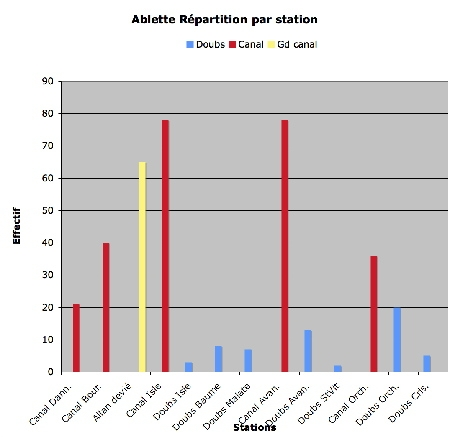 Ablette_répartition-1.jpg