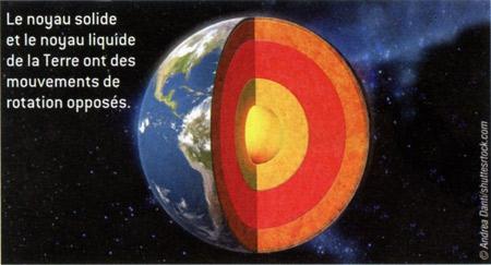 Noyau-solide-et-noyau-liquide-de-la-terre-450.jpg