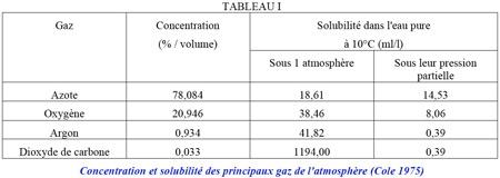 TABLEAU-I-450.jpg