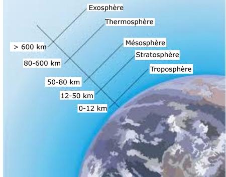 structure de la terre,géologie,croûte océanique,manteau,volcanisme,tectonique des plaques,subduction,dorsale médio-atlantique,bridgmanite,mouvements de convection du manteau,désinclinaisons des joints de grains du minéral,pérovskite,postpérovskite,graine terrestre,champ magnétique terrestre,translation de la graine,vent de matière,vie dans les profondeurs