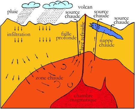 volcanisme-antillais093-1.jpg