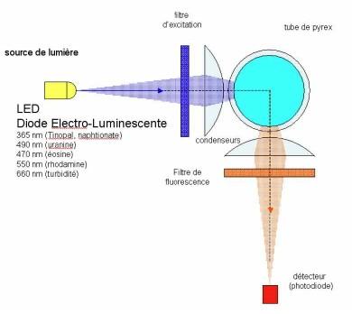 09St vit_principe_sonde_optique-1.jpg