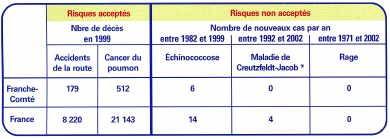 19-Echinoccose_risque-1.jpg
