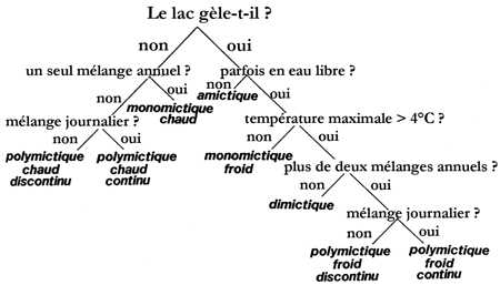 2.lacs-classification-1.jpg