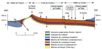 Coupe géologique2.jpg