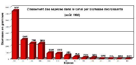Canal_espèces_biomasse-92-1.jpg