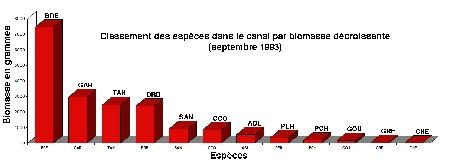 canal_espèces_biomasse-93-1.jpg
