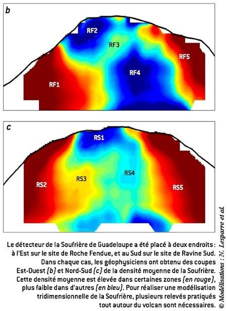 Densité-moyenne-de-la-Soufrière-450.jpg