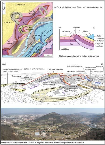 Fig 2-panorama des collines et des paléoméandres vu du fort de Planoise-450.jpg