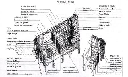 Chalain-Figure-01-1.jpg