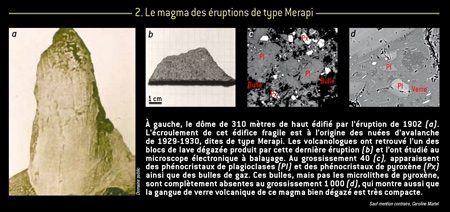 Magma-des-éruptions-de-type-Merapi-450.jpg